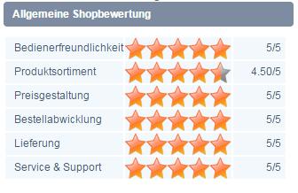 Super Kundenbewertung - Details